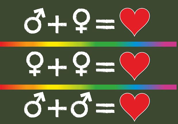 Lesbian/Gay/Bisexual Phone Sex